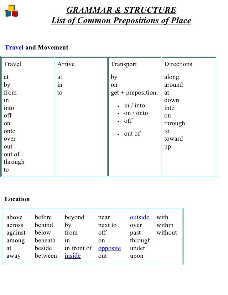 Grammar amp structure list of common prepositions of placetravel and