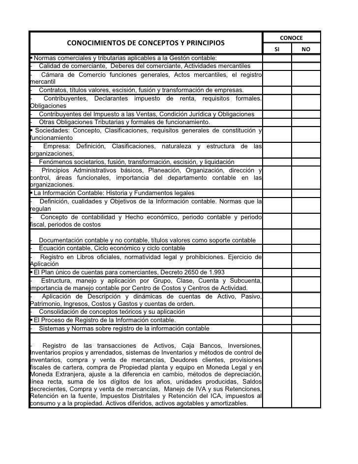 CONOCE             CONOCIMIENTOS DE CONCEPTOS Y PRINCIPIOS                                                                ...