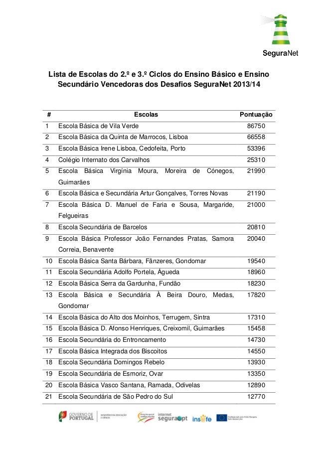 Lista de Escolas do 2.º e 3.º Ciclos do Ensino Básico e Ensino Secundário Vencedoras dos Desafios SeguraNet 2013/14 # Esco...