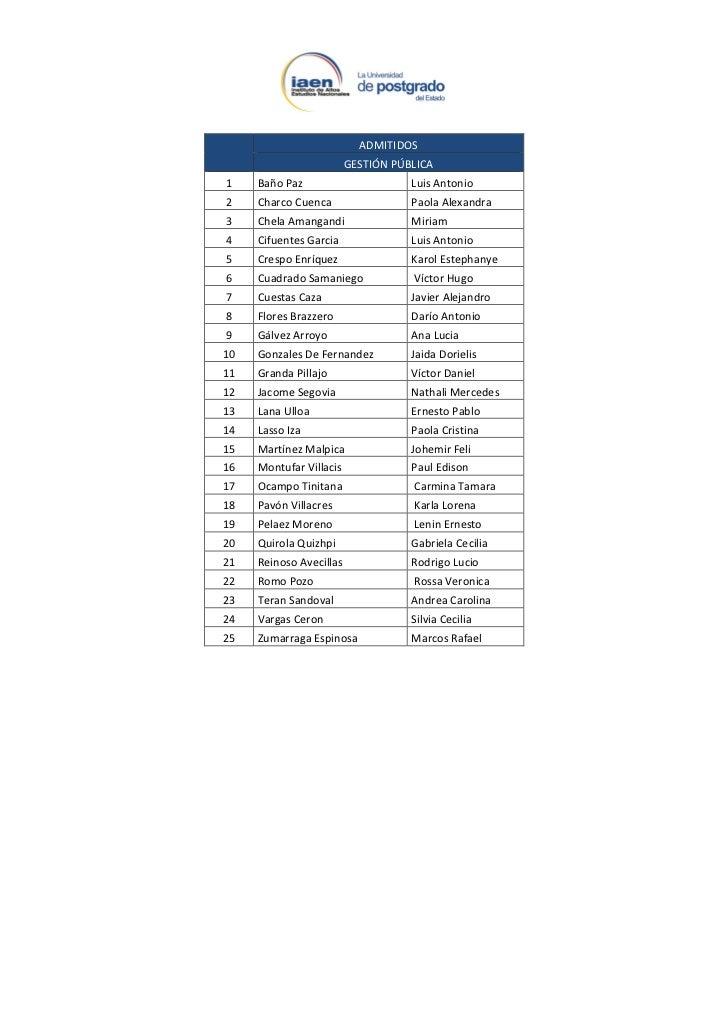 Lista admitidos