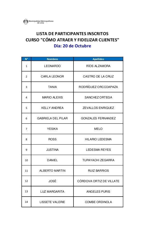N°  Nombres  Apellidos  1  LEONARDO  RÍOS ALZAMORA  2  CARLA LEONOR  CASTRO DE LA CRUZ  3  TANIA  RODRÍGUEZ ORCCOAPAZA  4 ...