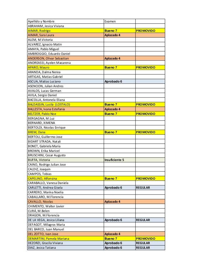 Lista con condiciones semifinales