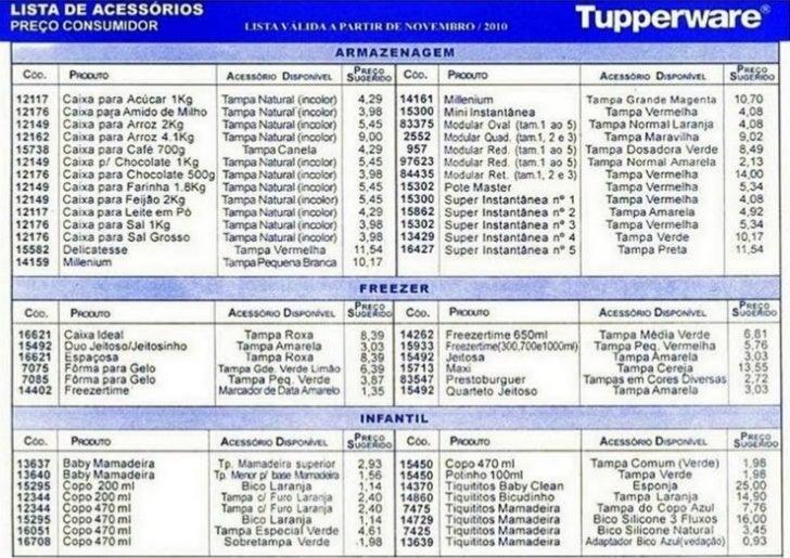 Lista de Acessórios Tupperware