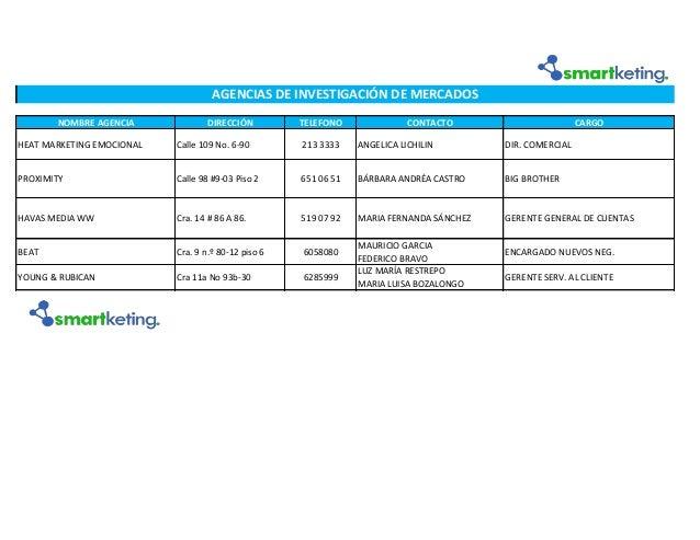 Lista de agencias de comunicaciones 360°
