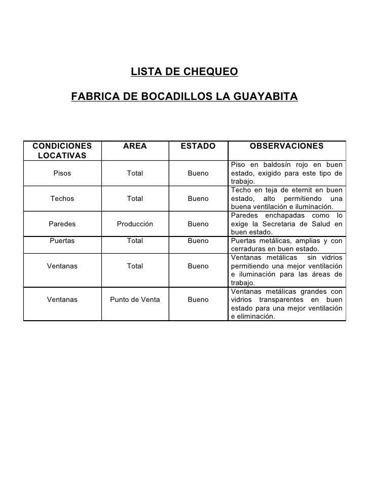 Lista De Chequeos Fabrica De Bocadillos