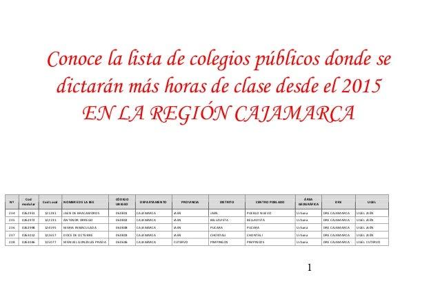 Nº Cod modular Cod Local NOMBRE DE LA IIEE CÓDIGO UBIGEO DEPARTAMENTO PROVINCIA DISTRITO CENTRO POBLADO ÁREA GEOGRÁFICA DR...
