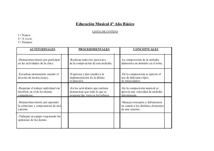 Educación Musical 4° Año Básico                                                          LISTA DE COTEJO 1= Nunca 2= A vec...