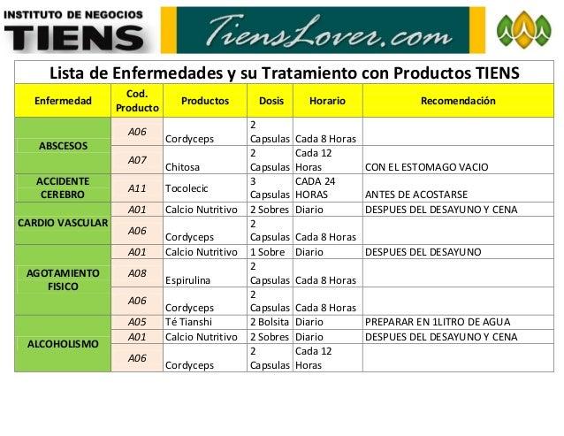Lista de Enfermedades y su Tratamiento con Productos TIENS Enfermedad Cod. Producto Productos Dosis Horario Recomendación ...
