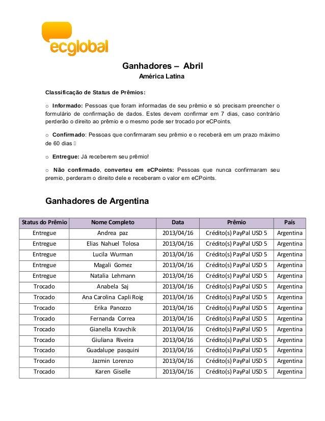 Ganhadores – AbrilAmérica LatinaClassificação de Status de Prêmios:o Informado: Pessoas que foram informadas de seu prêmio...