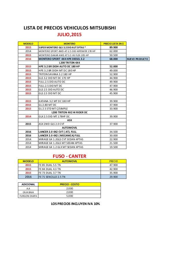 Lista De Precios Julio 2015