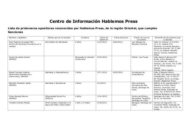 Lista actualizada de prisioneros políticos cubanos 11/2013