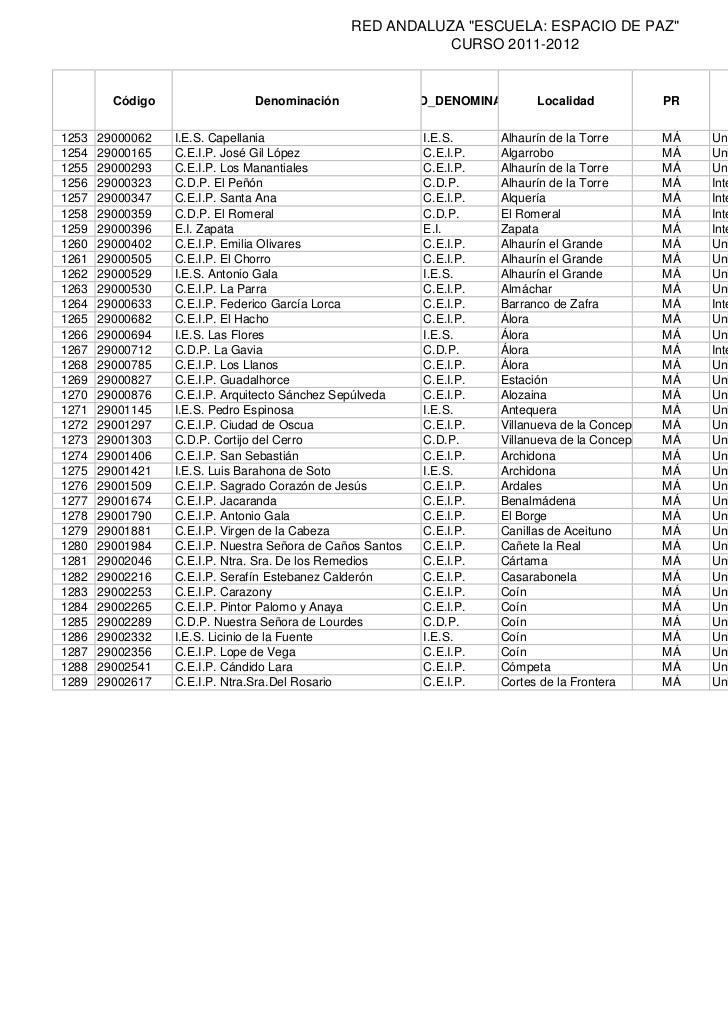 Listado centros raeep málaga 2011 2012