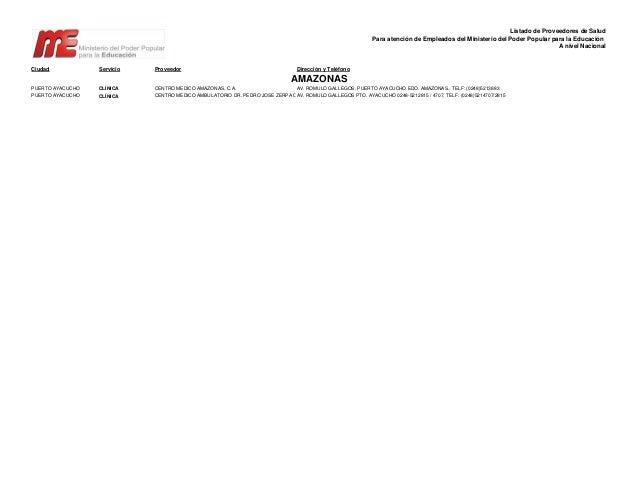 Listado de Proveedores de Salud                                                                                           ...