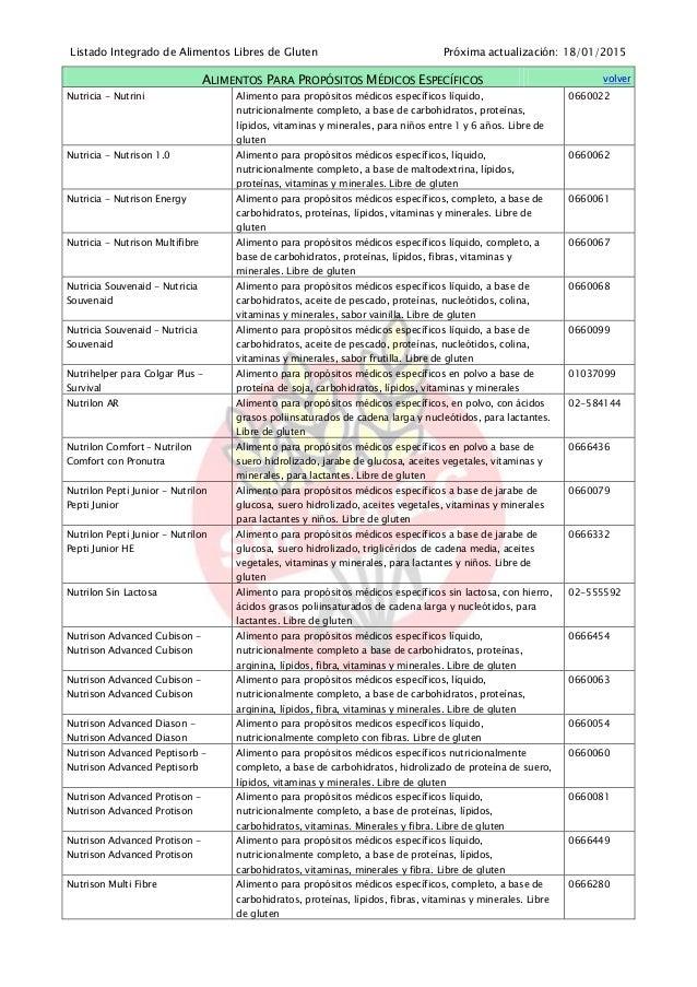 Listado de alimento libres de gluten - Lista alimentos con gluten ...