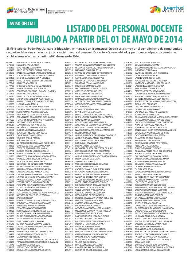 Listado de jubilados me 2014