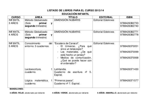 LISTADO DE LIBROS PARA EL CURSO 2013/14EDUCACIÓN INFANTILCURSO ÁREA TÍTULO EDITORIAL ISBNINFANTIL3 AÑOSMétodo Globalizado(...