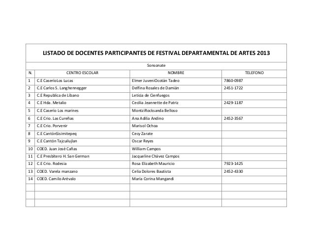 LISTADO DE DOCENTES PARTICIPANTES DE FESTIVAL DEPARTAMENTAL DE ARTES 2013 Sonsonate N.  CENTRO ESCOLAR  NOMBRE  TELEFONO  ...