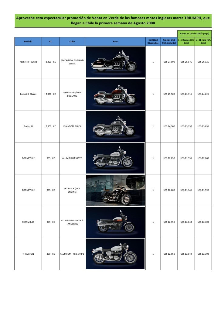 Aproveche esta espectacular promoción de Venta en Verde de las famosas motos inglesas marca TRIUMPH, que                  ...