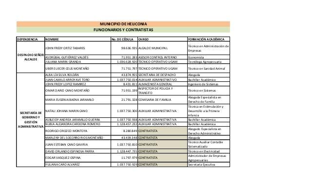 Listado funcionarios y contratistas gobierno 2014 1