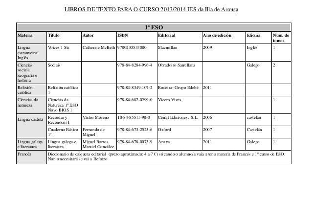 Listado libros de texto curso 2013 2014