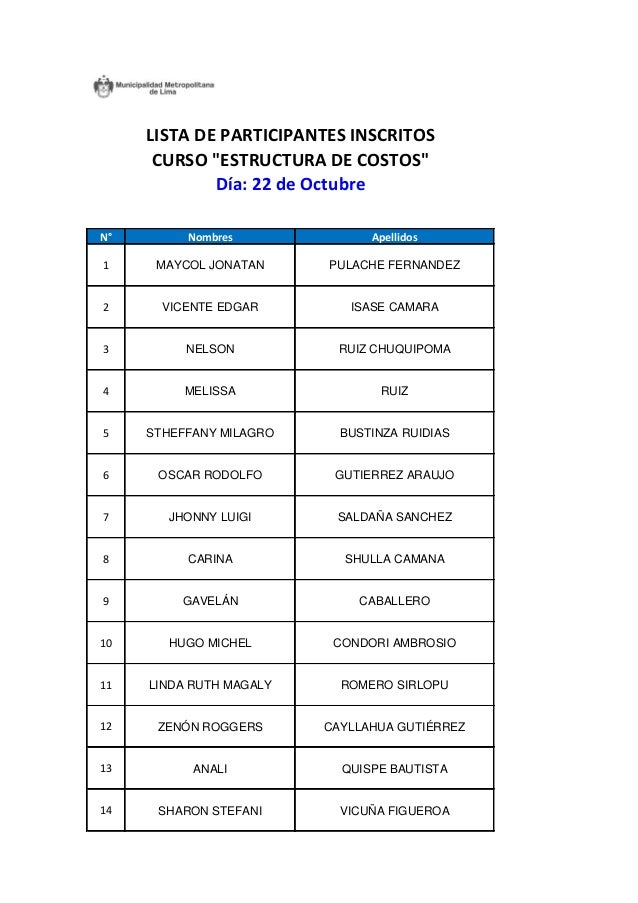 N°  Nombres  Apellidos  1  MAYCOL JONATAN  PULACHE FERNANDEZ  2  VICENTE EDGAR  ISASE CAMARA  3  NELSON  RUIZ CHUQUIPOMA  ...