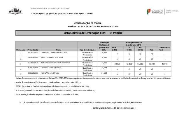 DIREÇÃO REGIONAL DE EDUCAÇÃO DO NORTE  AGRUPAMENTO DE ESCOLAS DE SANTA MARIA DA FEIRA – 151660  CONTRATAÇÃO DE ESCOLA HORÁ...