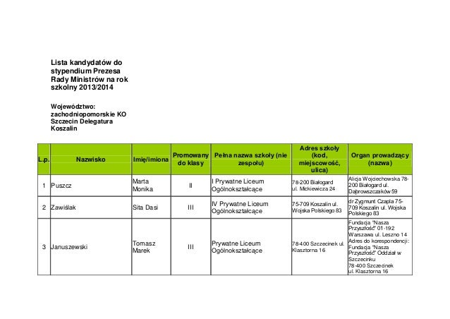 Lista kandydatów do stypendium prezesa rady ministrów na rok szkolny 2013