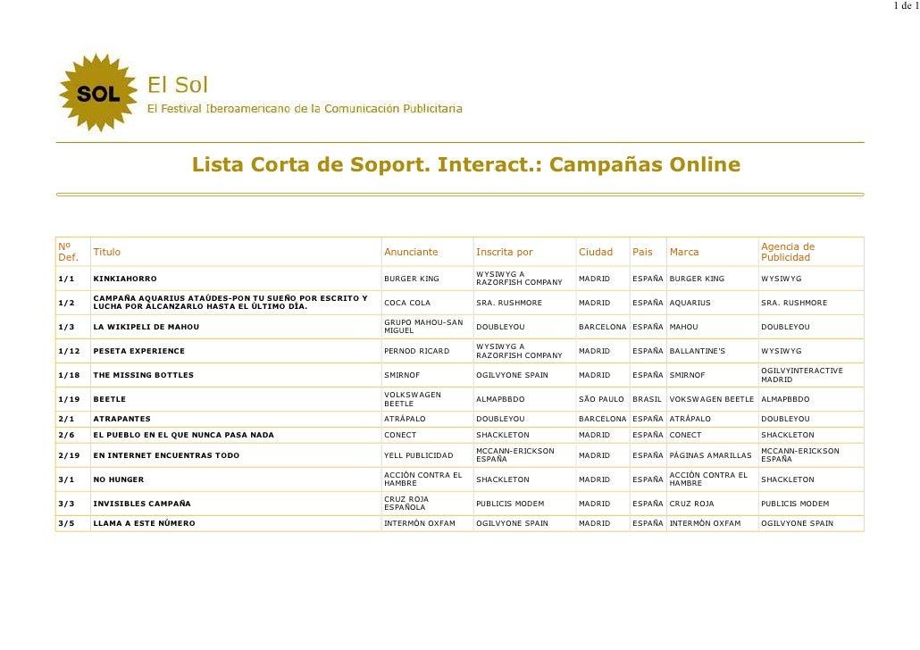 Listas Cortas Ed.2009 Si Campa•As