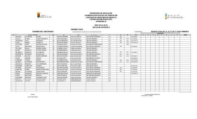 PRIMER ETAPA NOMBRE DEL DIPLOMADO FECHAS: 03,04,05,11,12,17,18 Y 19 DE FEBRERO N/P SEXO RFC CURP NIVEL/MODALIDAD F J.S Z.E...