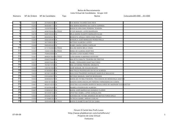 Bolsa de Recrutamento                                                           Lista Virtual de Candidatos Grupo 110 Núme...