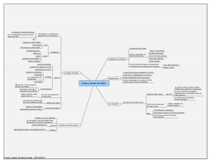 info dispersa: técnicas diferentes                                                  normalización: consolidación y   info ...