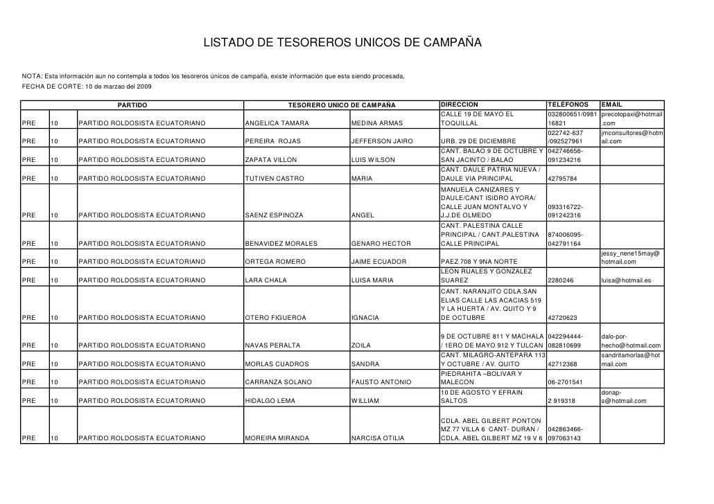 LISTADO DE TESOREROS UNICOS DE CAMPAÑA  NOTA: Esta información aun no contempla a todos los tesoreros únicos de campaña, e...