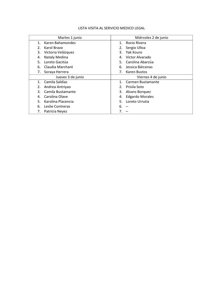 Lista visita al servicio medico legal