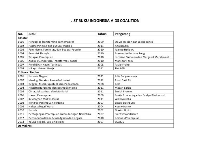 LIST BUKU INDONESIA AIDS COALITIONNo.        Judul                                            Tahun   PengarangFilsafat100...
