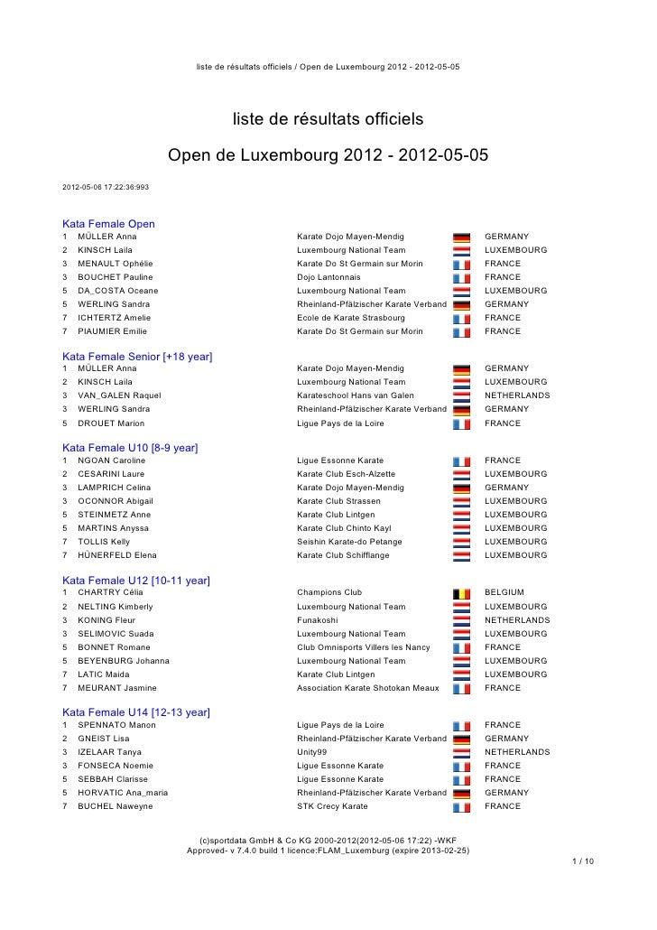 liste de résultats officiels / Open de Luxembourg 2012 - 2012-05-05                                           liste de rés...