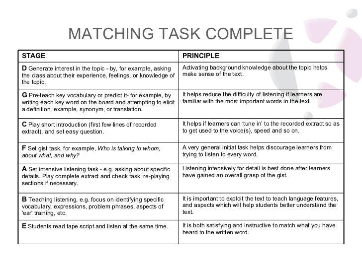 pre writing task