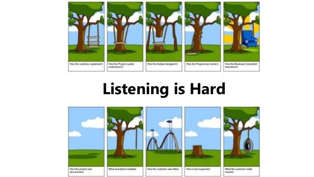 Listening is Hard