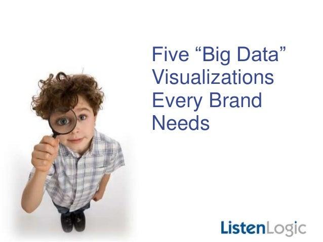 "Five ""Big Data""VisualizationsEvery BrandNeeds"