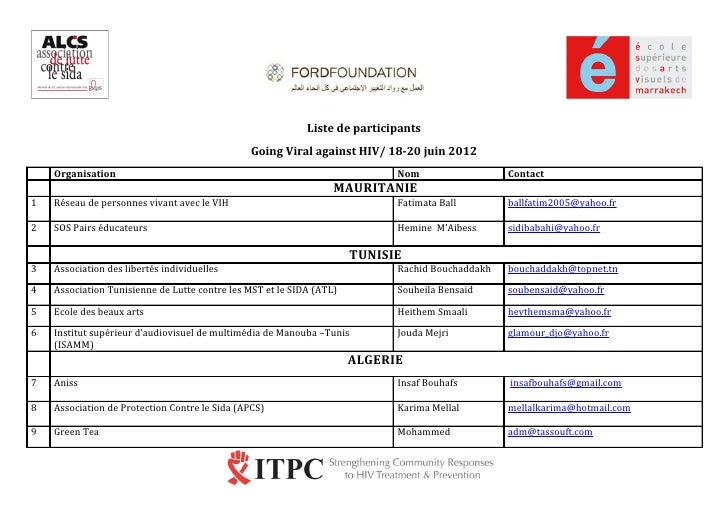 Liste de participants                                               Going Viral against HIV/ 18-20 juin 2012    Organisati...