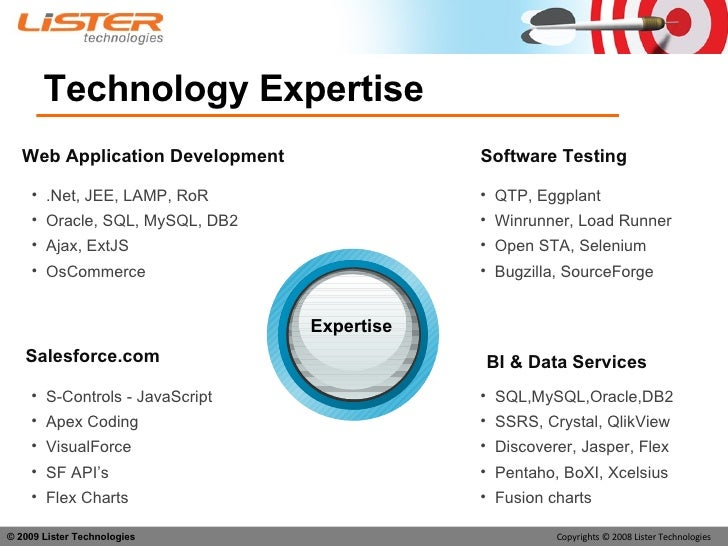 Image result for Lister Technologies