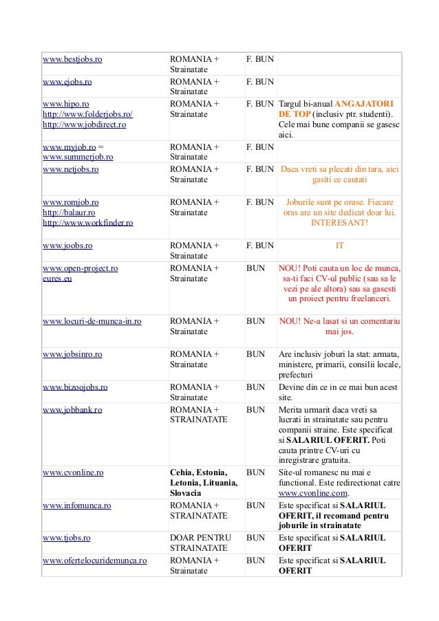 Liste situri job