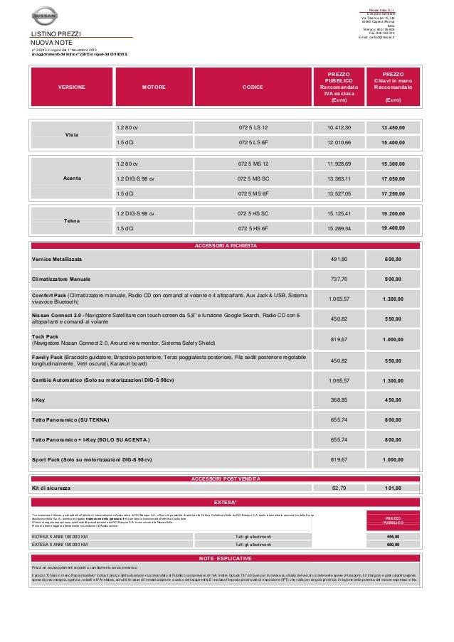 Listino prezzi nuova Nissan Note