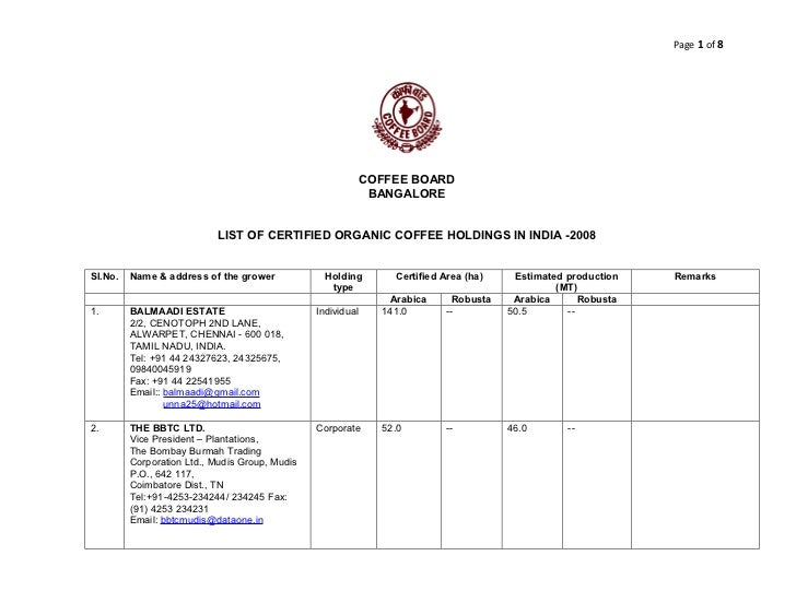List of certified organic coffee holdings in india 2008