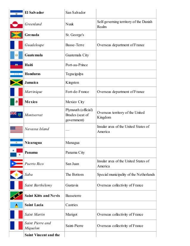 list of countries and capitals pdf