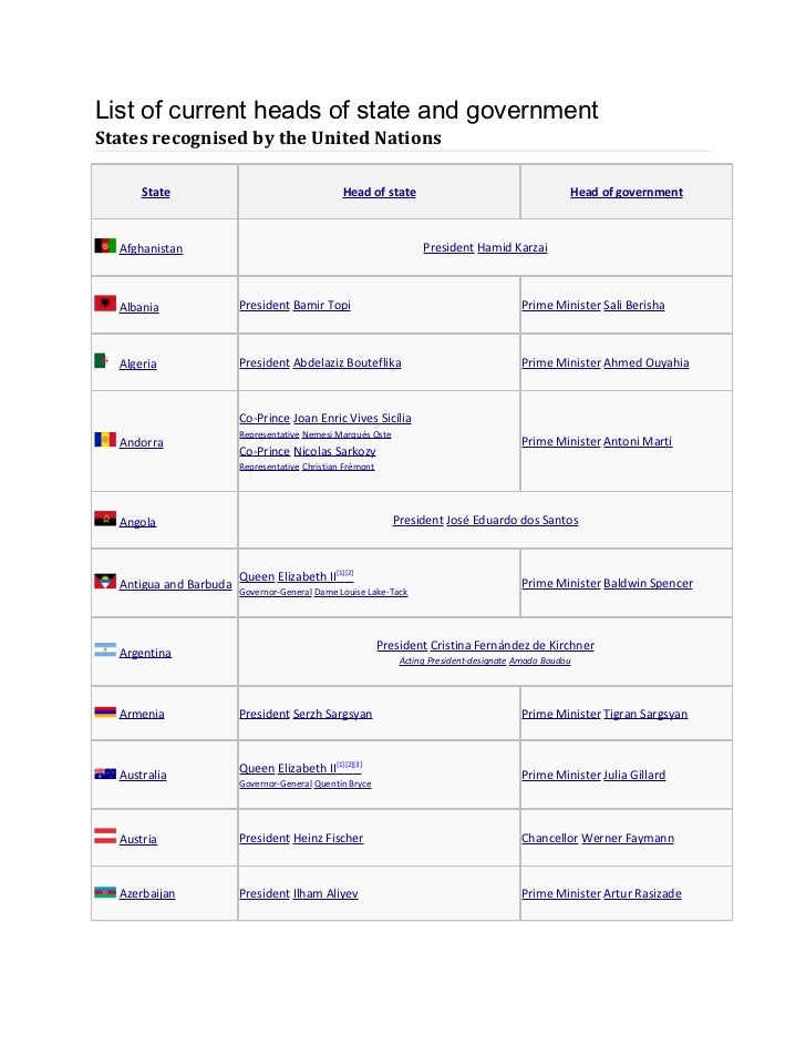 List of current heads of state and government
