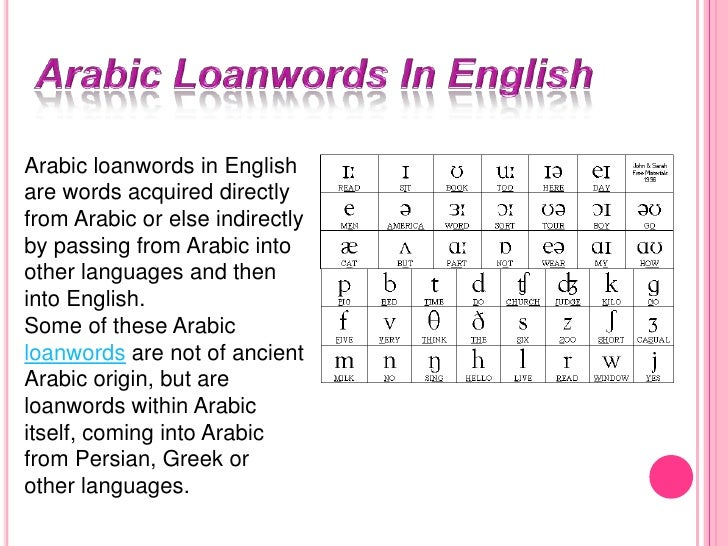 Numbers for letters when writing Arabic in English