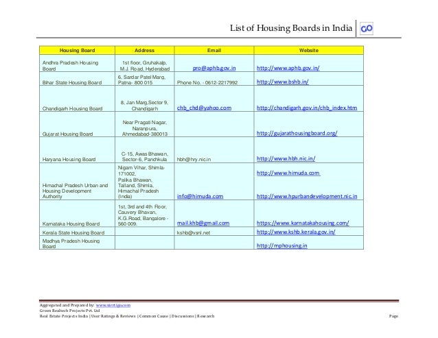 List of Housing Boards in India Aggregated and Prepared by: www.nirrtigo.com Green Realtech Projects Pvt. Ltd Real Estate ...