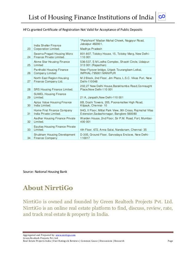 list-of-housing-finance- ...