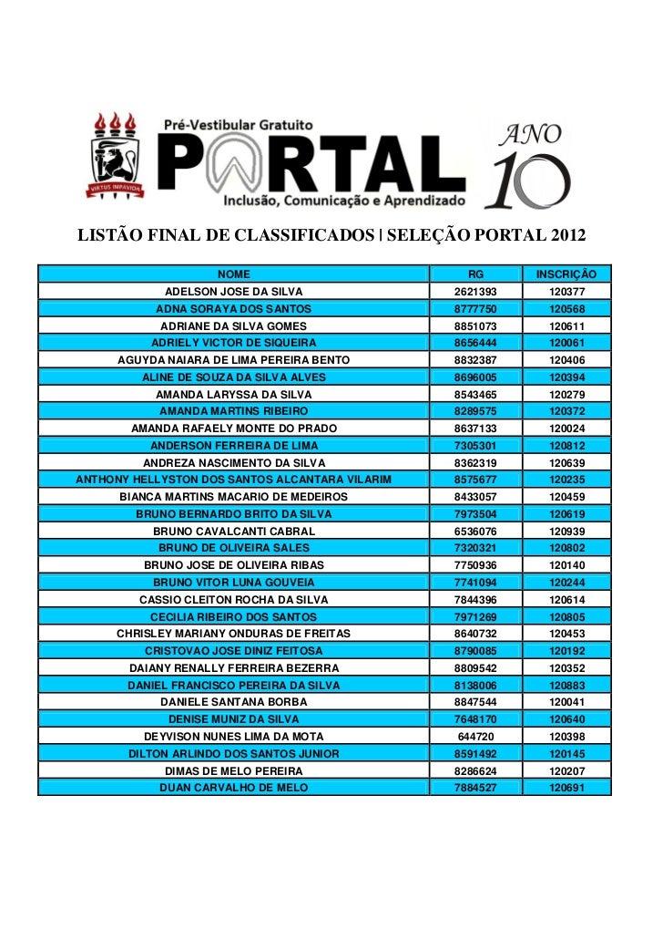 Listão final de classificados - Portal 2012