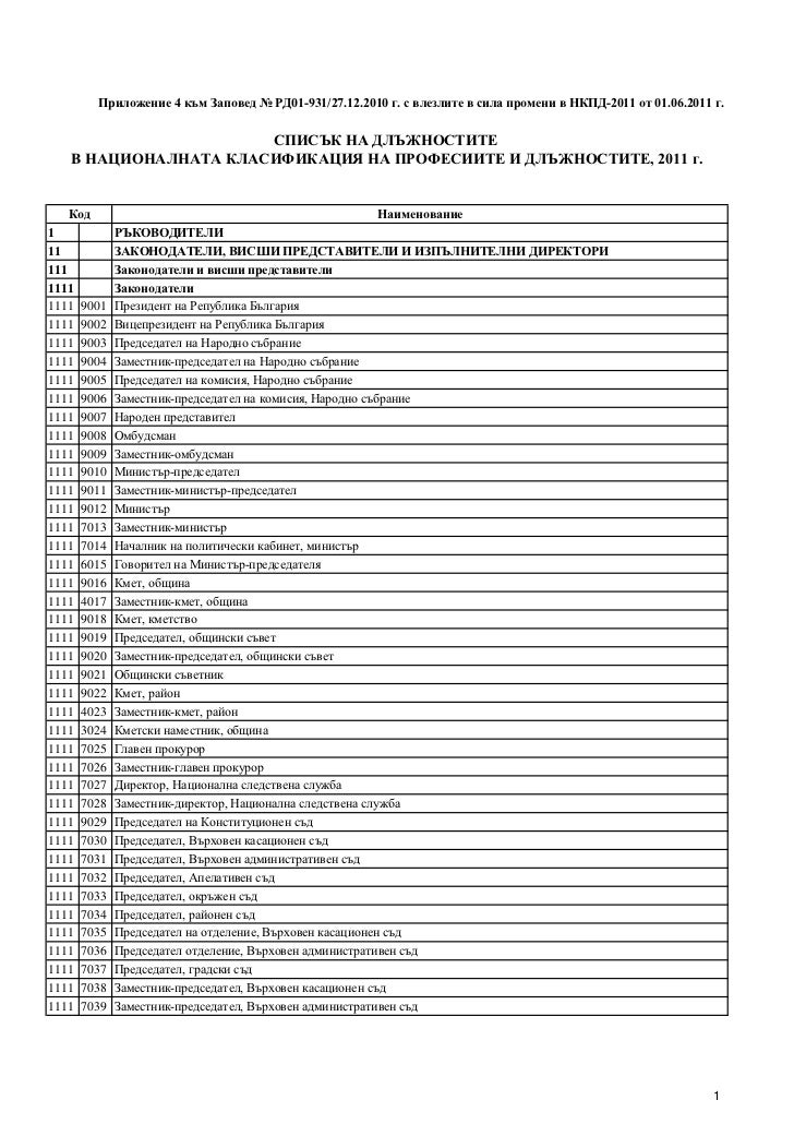 List of occupations_01.06.2011